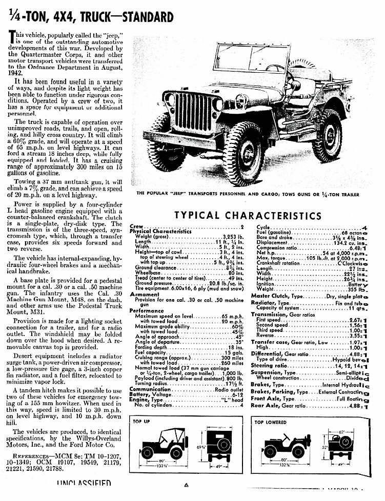 Ford Gpw Standard Ordnance Items Willys Jeep Willys Ford