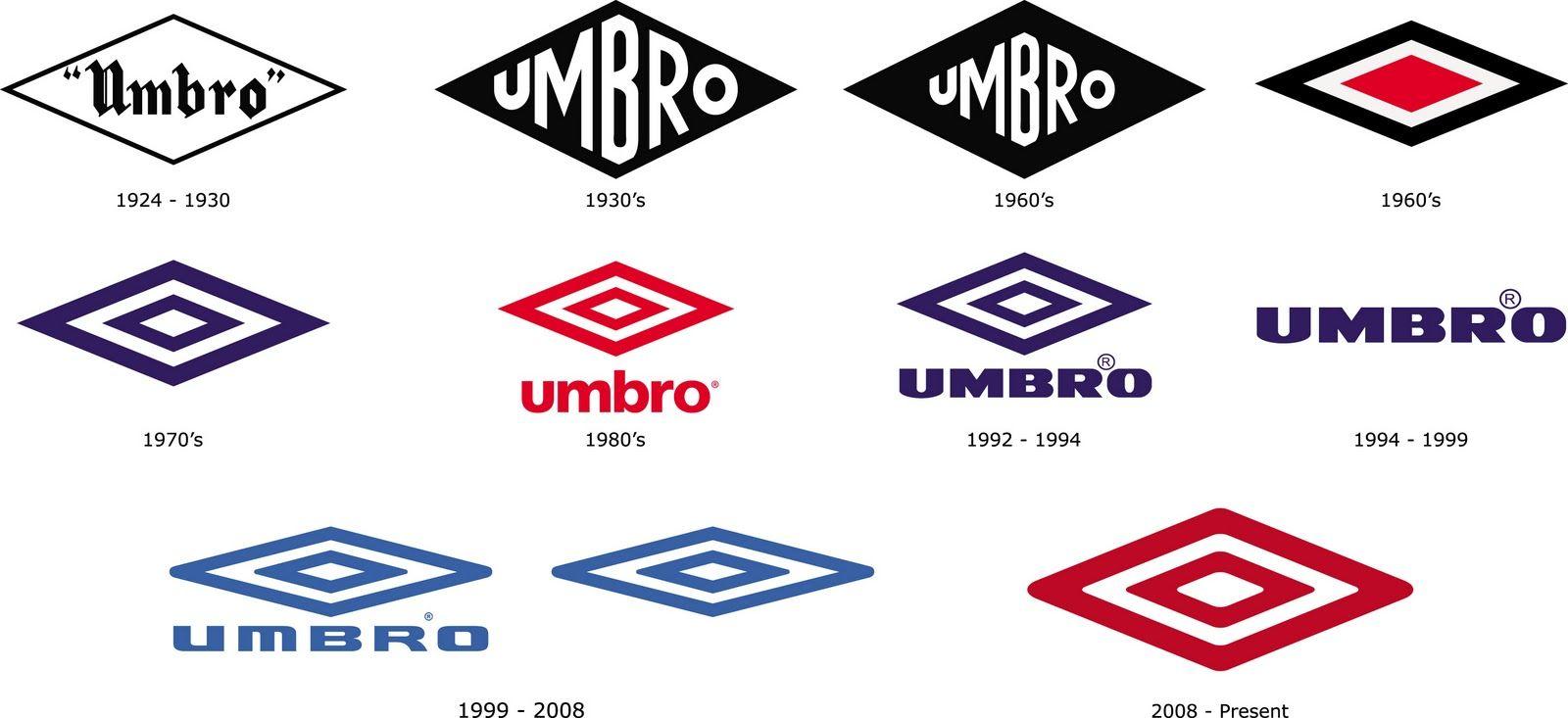 Umbro Logo Evolution Logo evolution, Minimalist logo