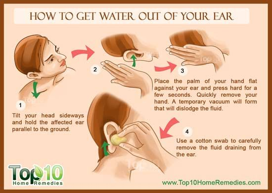 4b8f14dbe5ead8dc1082193f4dfc9b7e - How To Get Sinus Fluid Out Of Your Ear