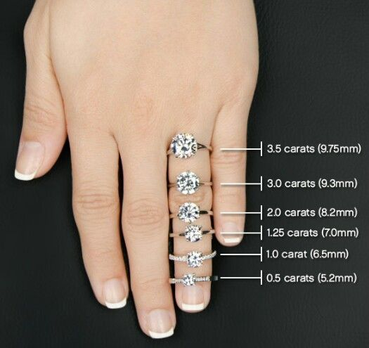 Round size chart also rings engagement wedding rh pinterest