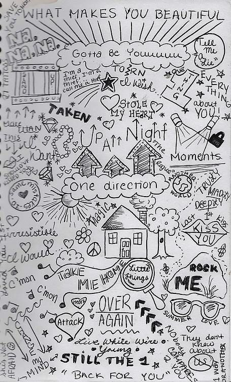 One Direction Songs this would be the new cover for my