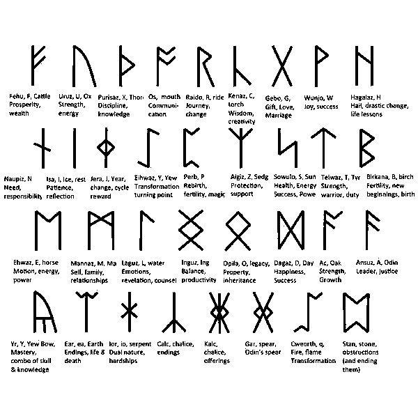 The 100 Rewriting Bild Von Kya Wikinger Symbole Und