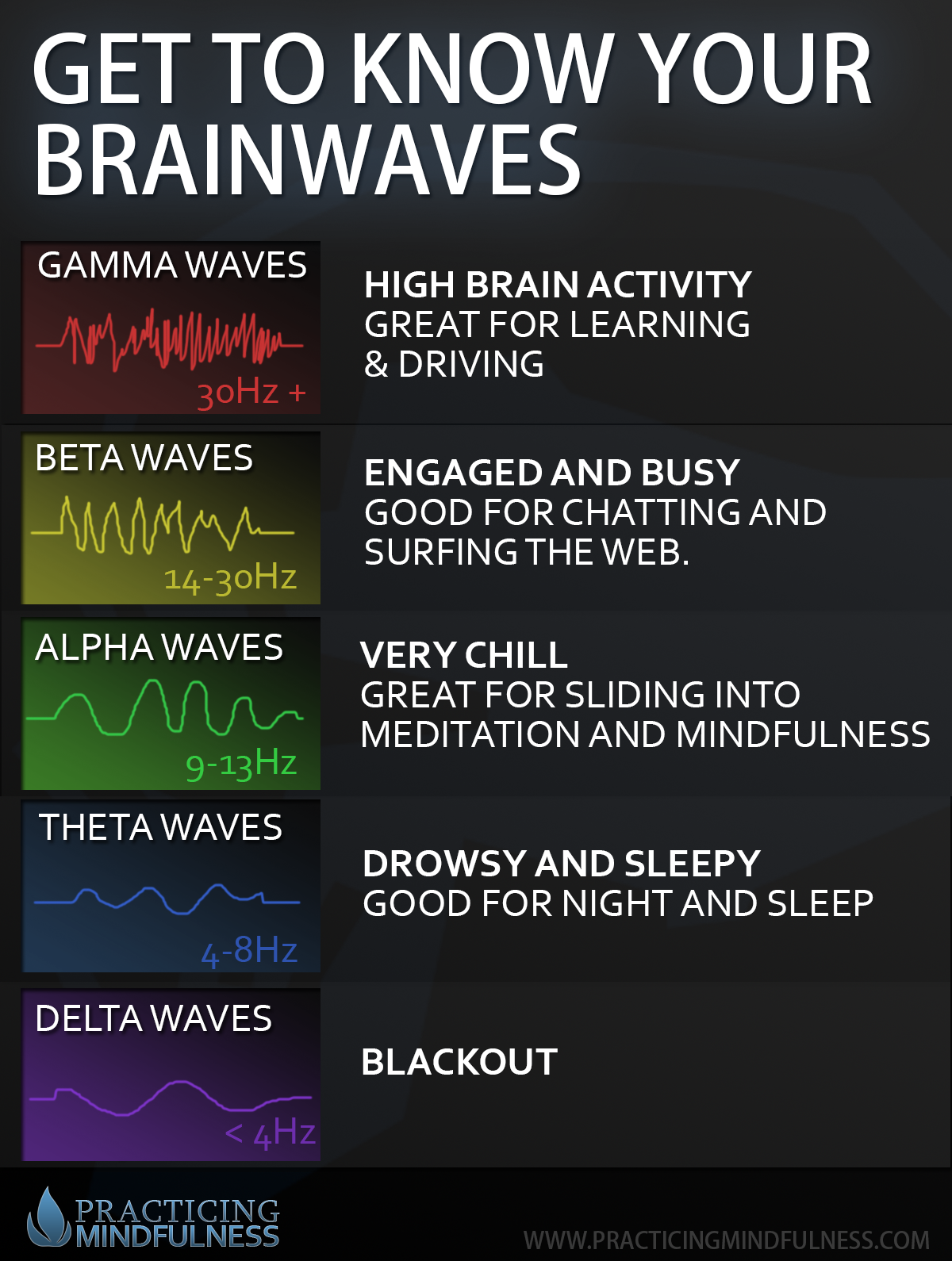 I Prefer The Alpha Amp Gamma Waves Myself How About You