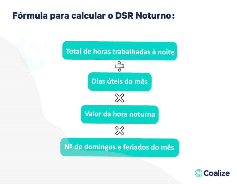 calculadora de dias trabalhados no mes