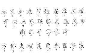 Chinas Con Imagenes Abecedario Japones Letras Chinas Tipos