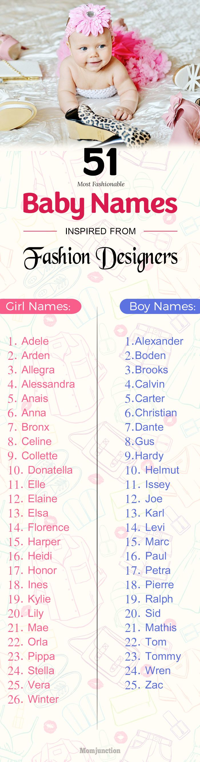51 Most Fashionable Baby Names Inspired From Fashion Designers Unisex Baby Names Hipster Baby Names Baby Names