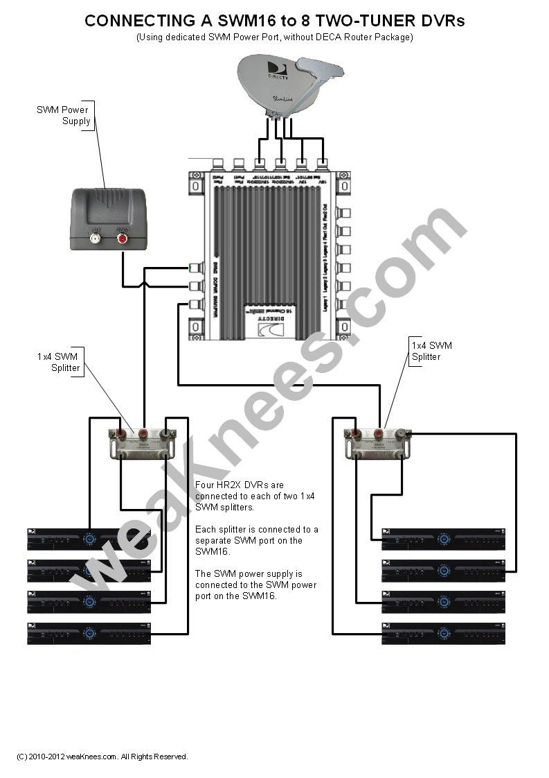 Directv Wiring Diagram Whole Home Dvr Inspirational In 2020 House Wiring Diagram Directv