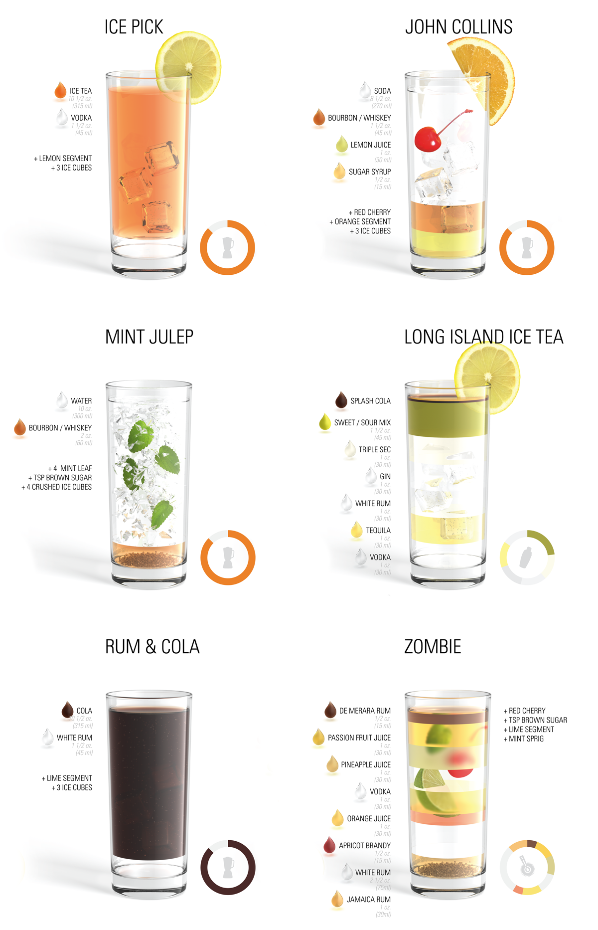 Alcoholic Tropical Drink Names