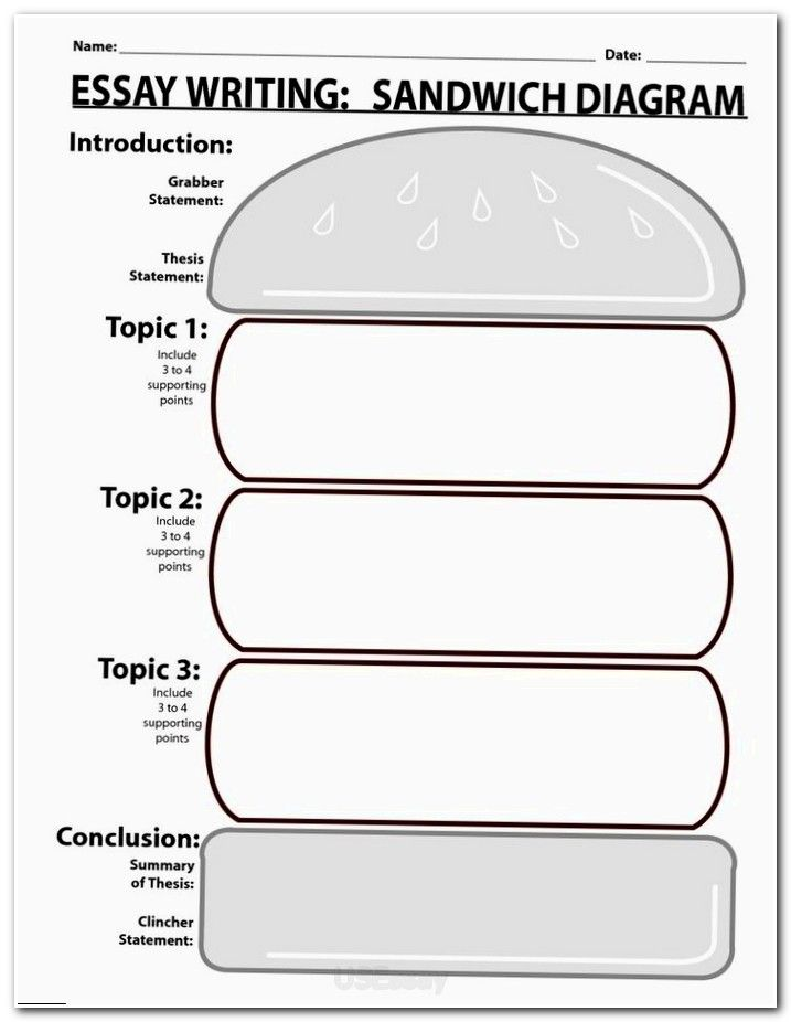 Essay Essayuniversity Process Analysis Essay Topic Ideas Writing