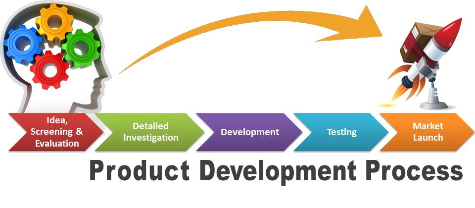 new product development process in international marketing