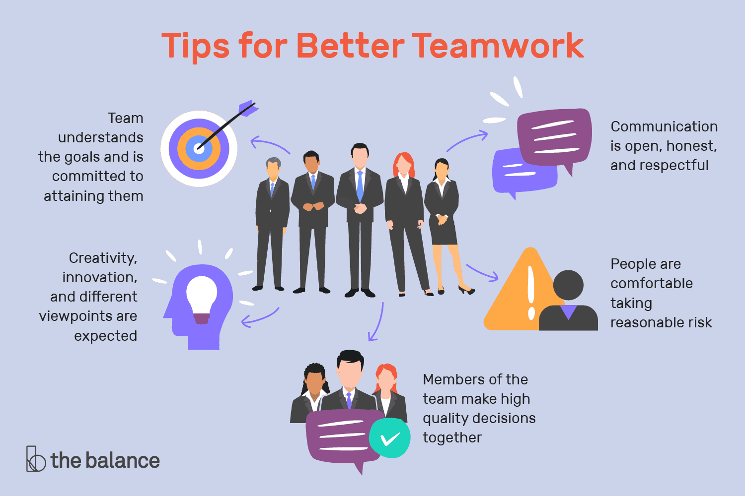 10 Tips For Successful Teamwork Good Teamwork Teamwork Effective Teamwork