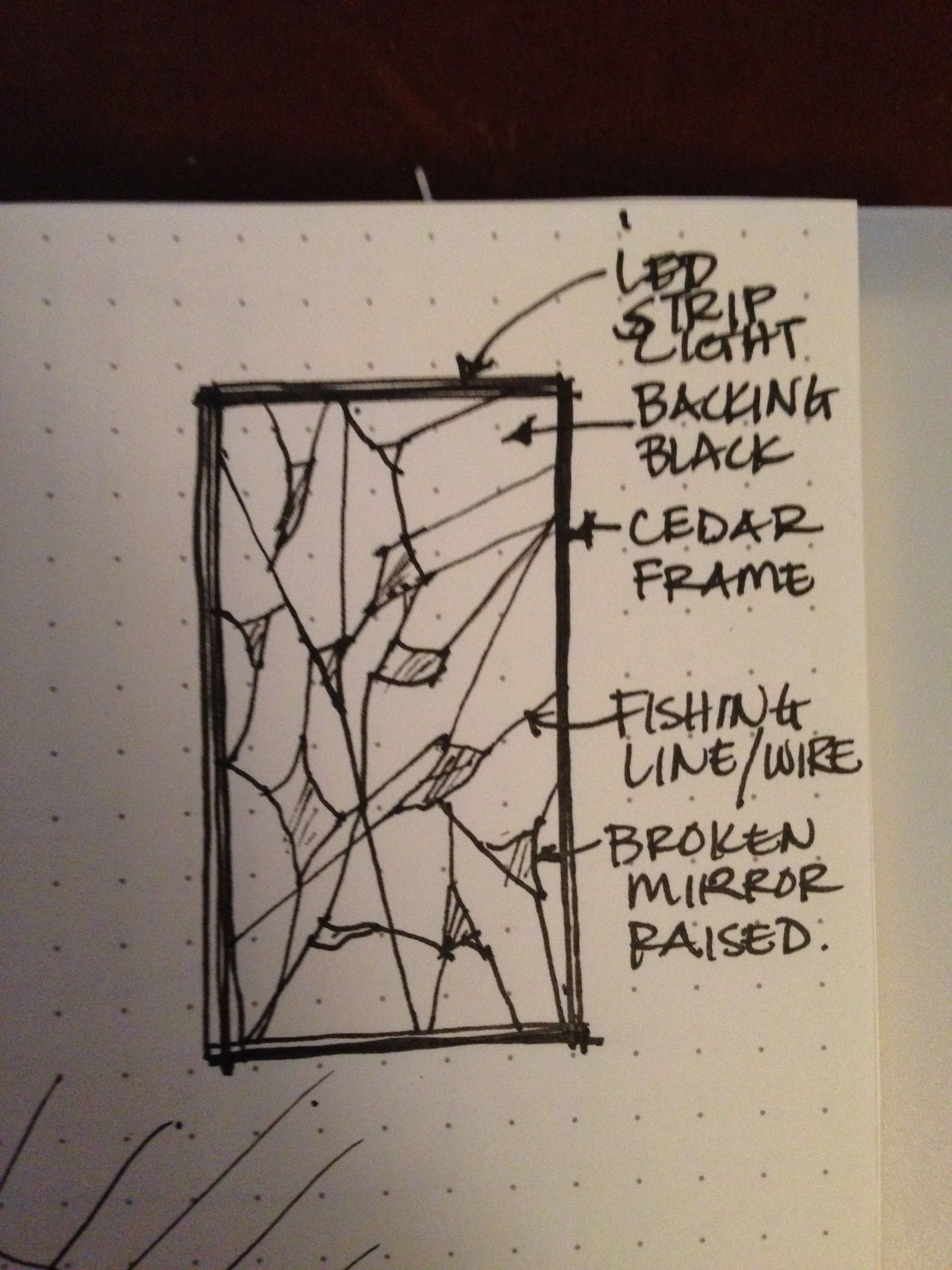 . We can ask Luke to build the frame and backing for us?  See if he has any mdf left over from a job?  . Mirror pieces to be built up as if they're floating...  . fishing line can be mounted by sandwiching between the mirror and substrate . maybe point source for light would be better...