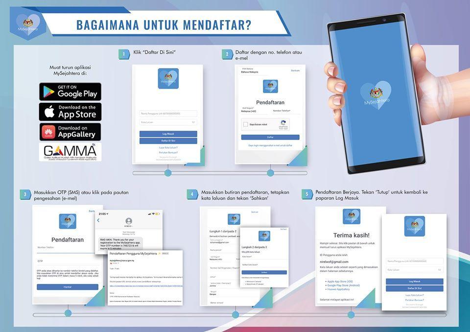 Panduan Register Aplikasi Mysejahtera Tebus Ewallet Rm50 Registered
