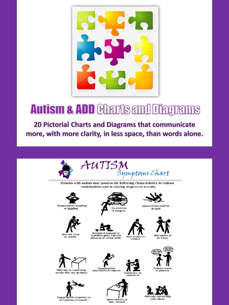 Autism And Add Charts Diagrams With Private Label Rights 20 Pictorial