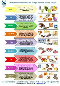 Serv Safe Picture Of Refrigerator Storage Done Properly Google Search Food Safety Posters Food Safety Food Safety Tips