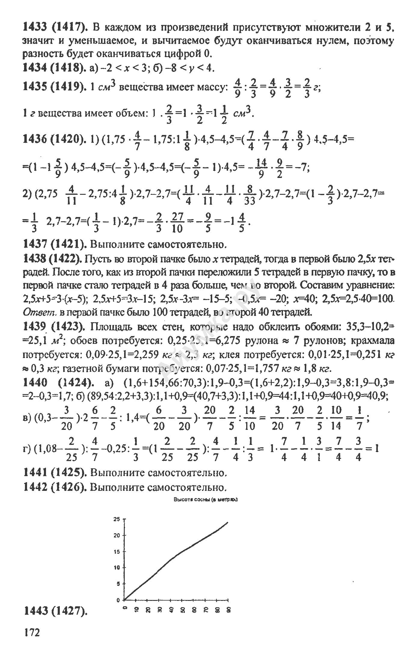 Кроссворды по истории параграф 31-35 6 класс агибалова