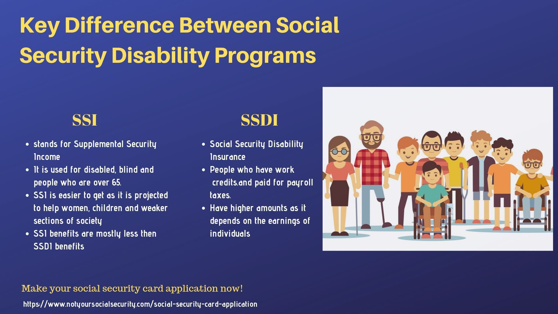 Submit Social Security Card Application Know Disability Benefits Social Security Card Social Social Security Disability