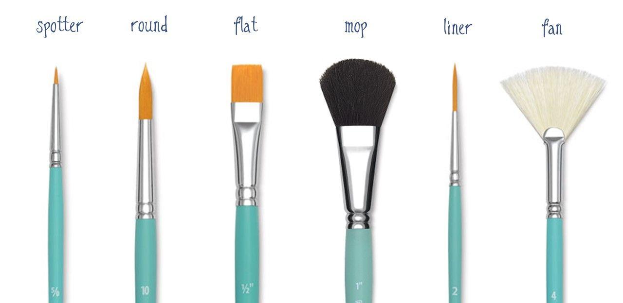 7 Watercolor Tips For Beginners Watercolor Watercolor Class