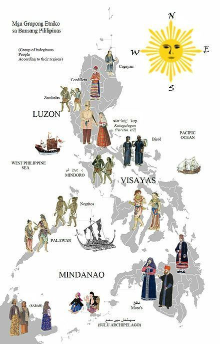 Ethnic groups in the Philippines Wikipedia the free encyclopedia