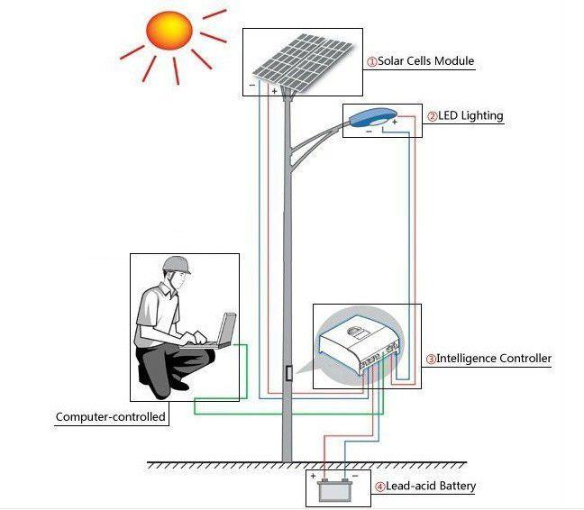 Amazing Eric Zhang Adli Kullanicinin Eneltec Led Lights Panosundaki Pin Wiring Digital Resources Instshebarightsorg