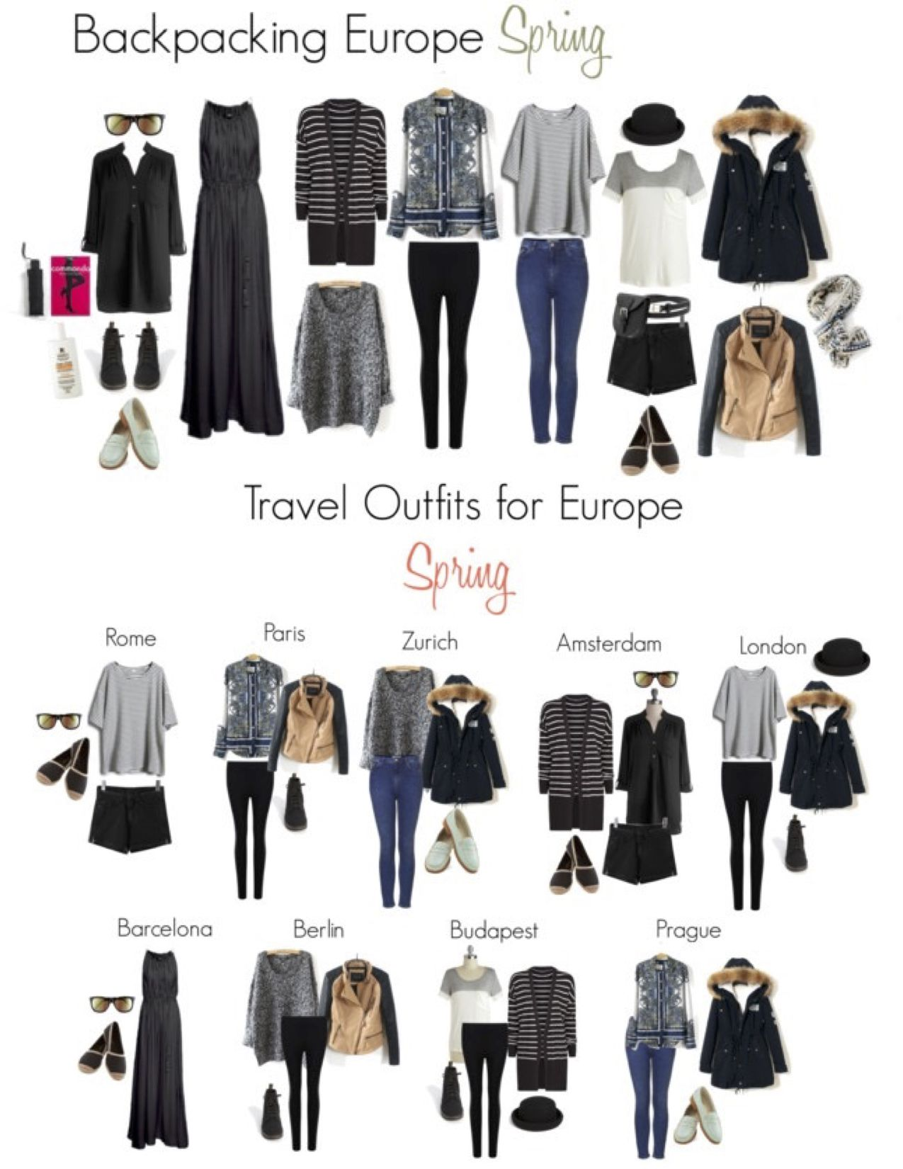 Backpacking In Europe This Spring Packing List And