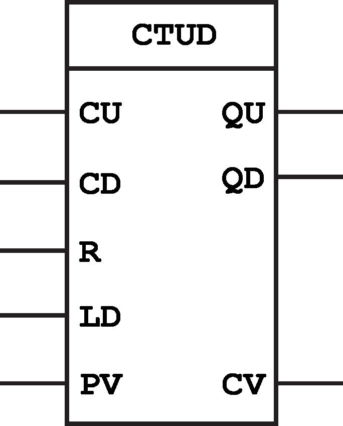 Up Down Counter Ctud Function Block Programming Tutorial Function Diagram Block Diagram