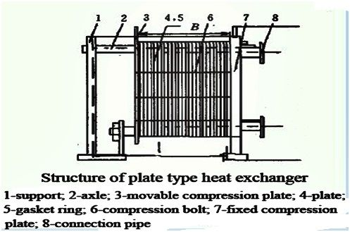 Boiler Terminology: The Ultimate A-Z of Industrial Steam