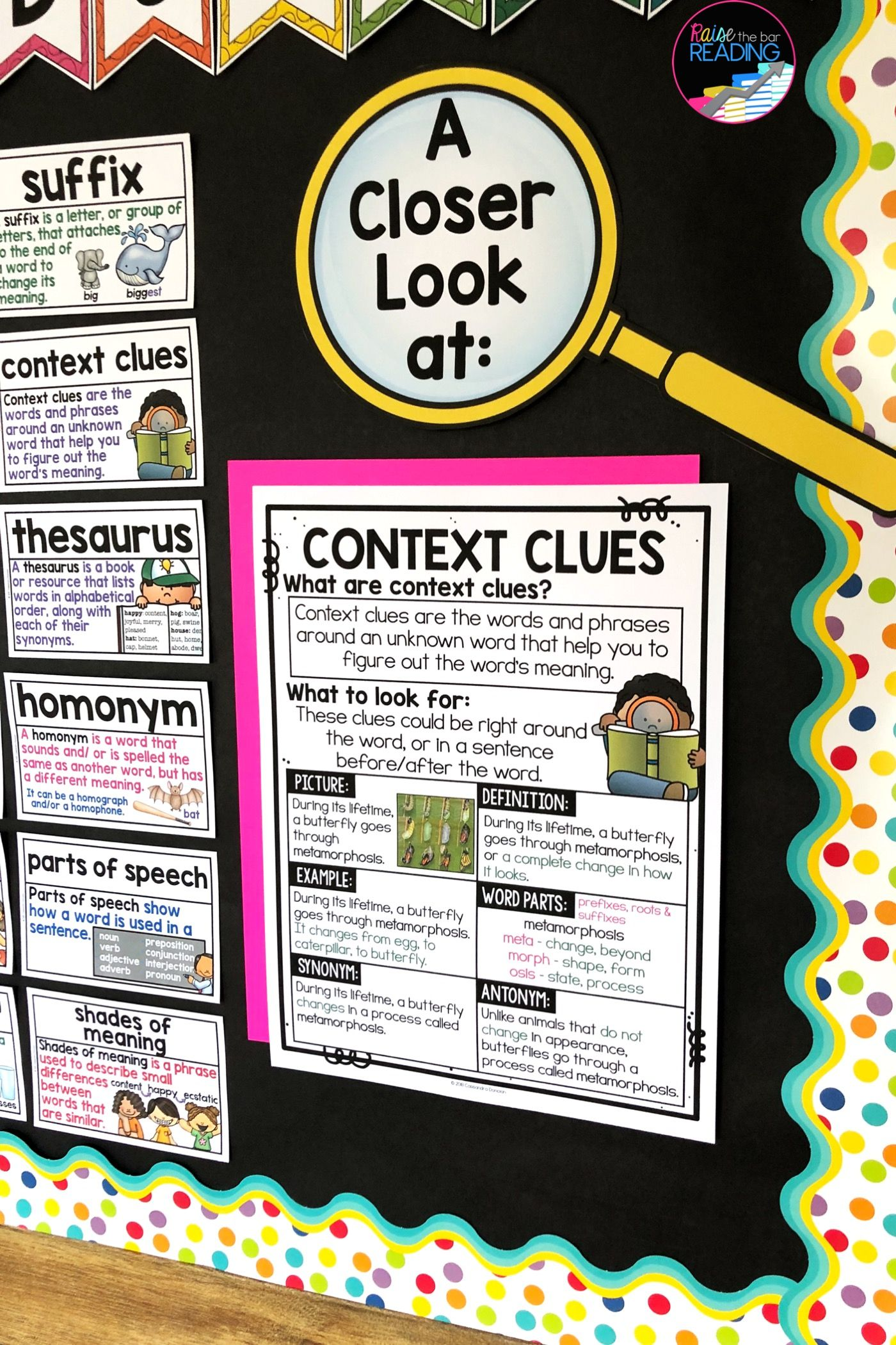 Vocabulary Anchor Charts In 2020 Vocabulary Word Walls Vocabulary Interactive Notebooks Reading