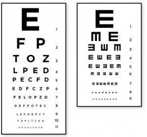 Pin by Jen Mayeux on VI/Blind Teacher Ideas, Testing, IEPs