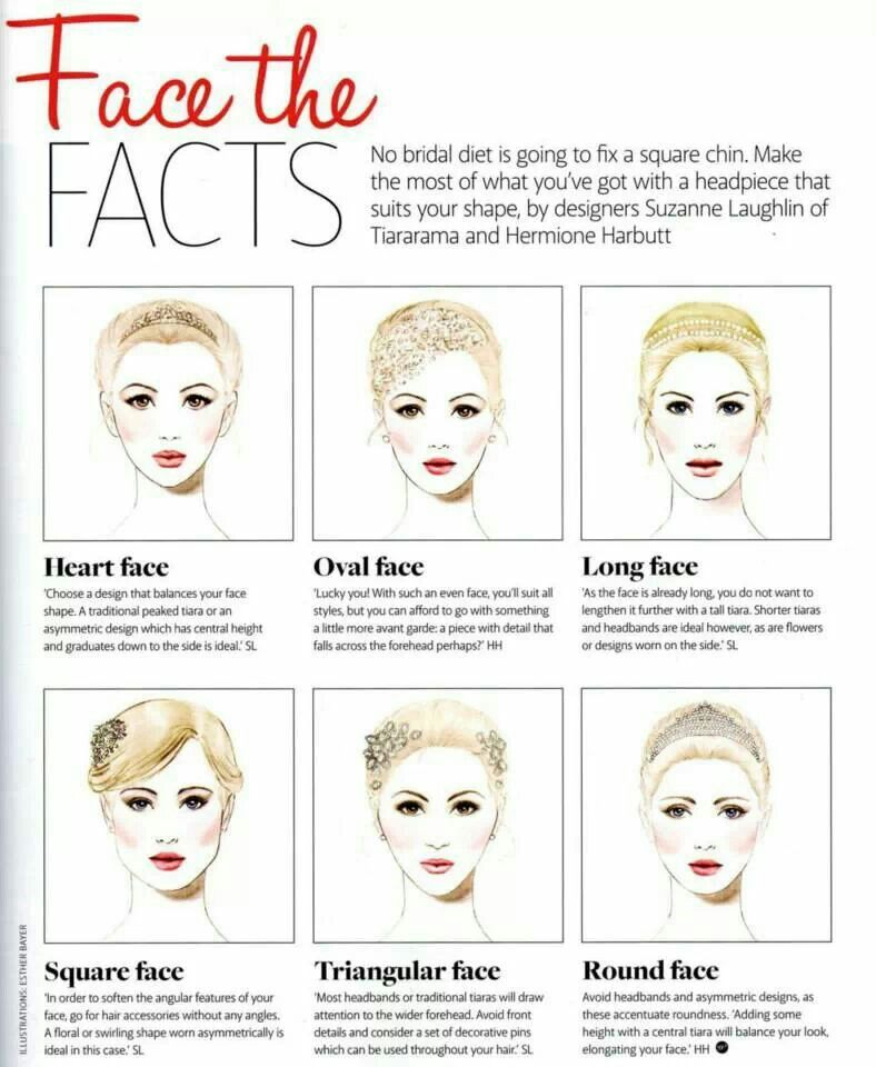 Make Up Wedding Hairstyles Face Shapes Perfect Hair