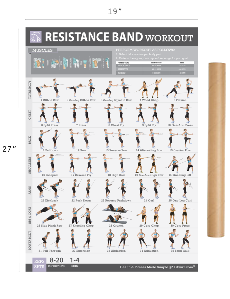 Bright image intended for printable resistance band exercise chart pdf