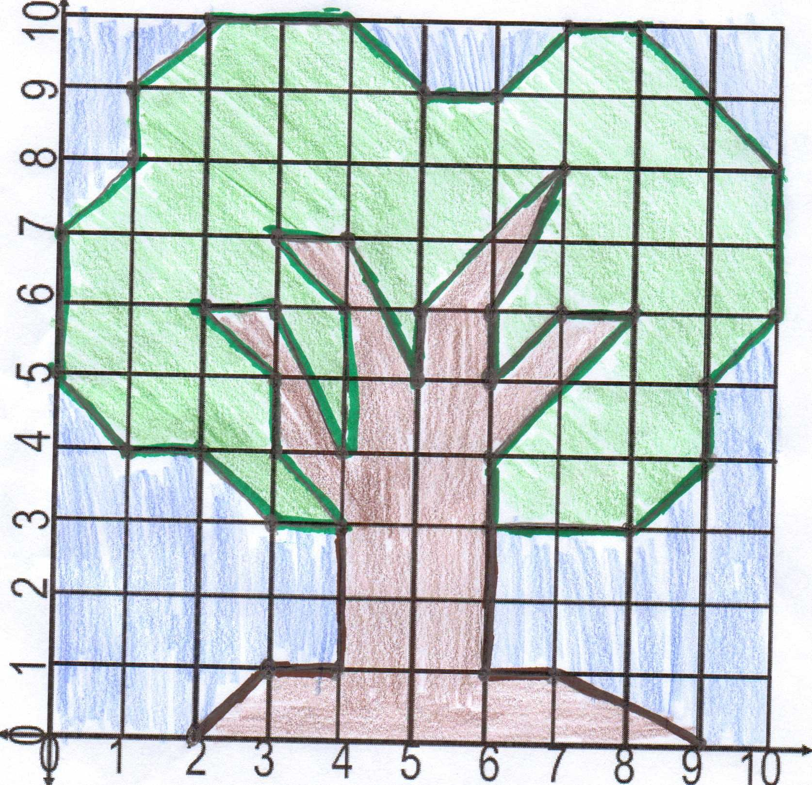 Go Green From Mathbymandy Student Work From K F