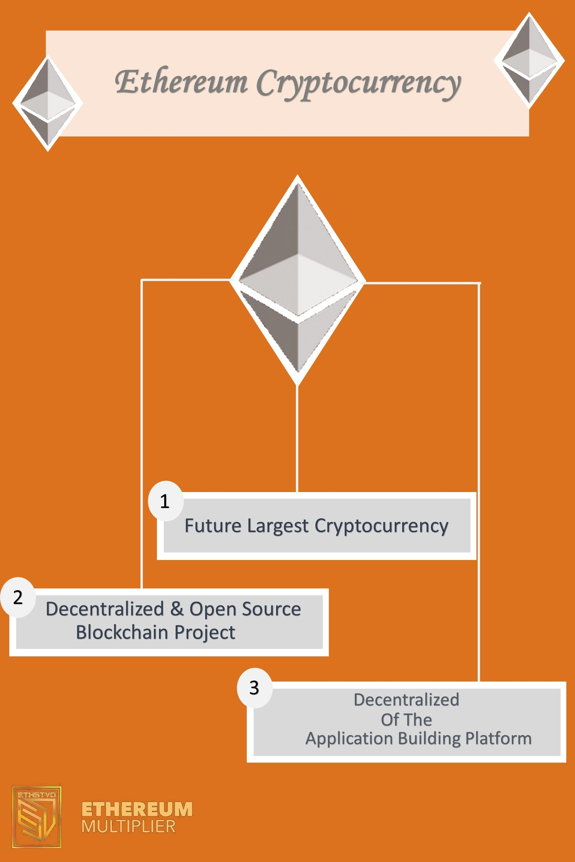 all cryptocurrency in one wallet