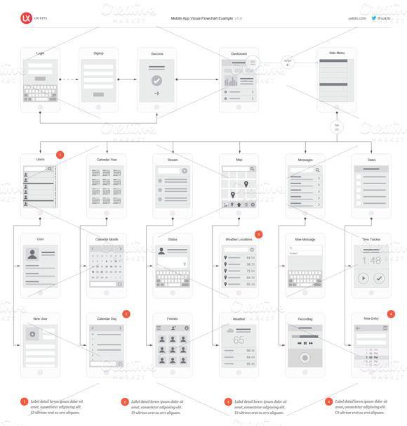 Mobile App Visual Flowchart Templates Ui App Design App Ui Design