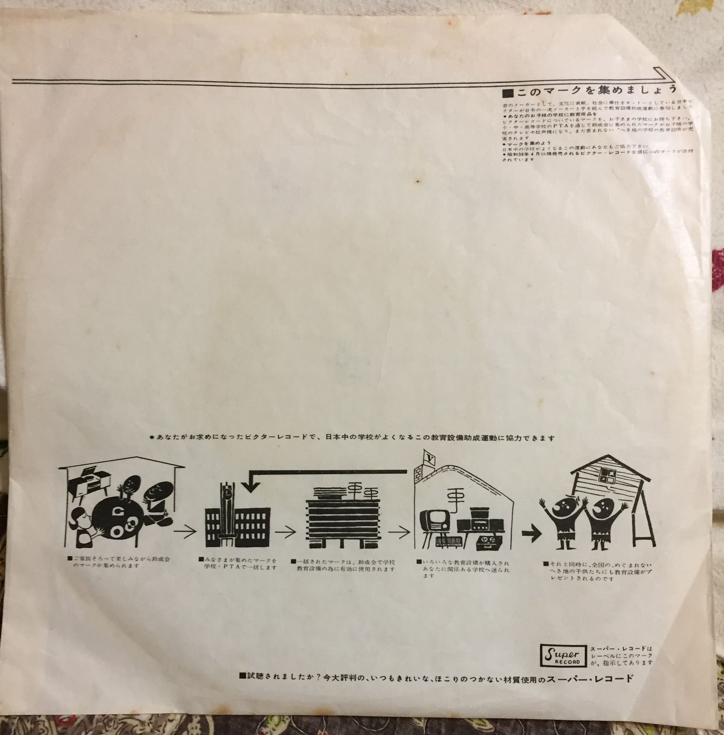 Japanese Star Records 10 Inch Record Inner Sleeve Vinyl Records Record Company Album Covers