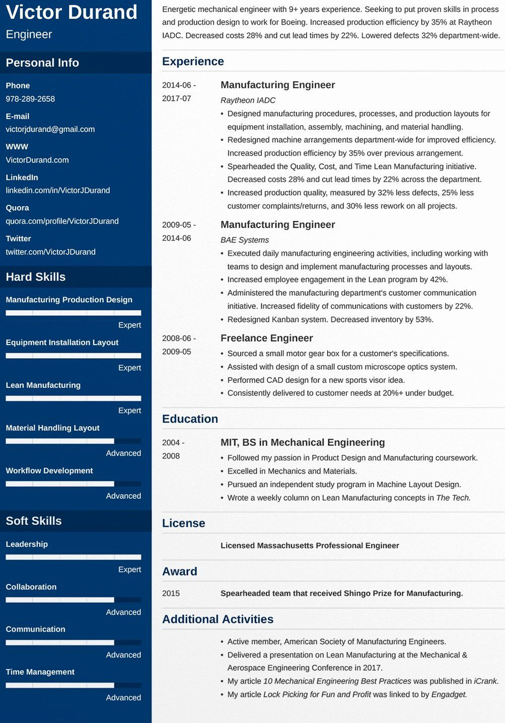 25 Truly Free Resume Template in 2020 Creative resume