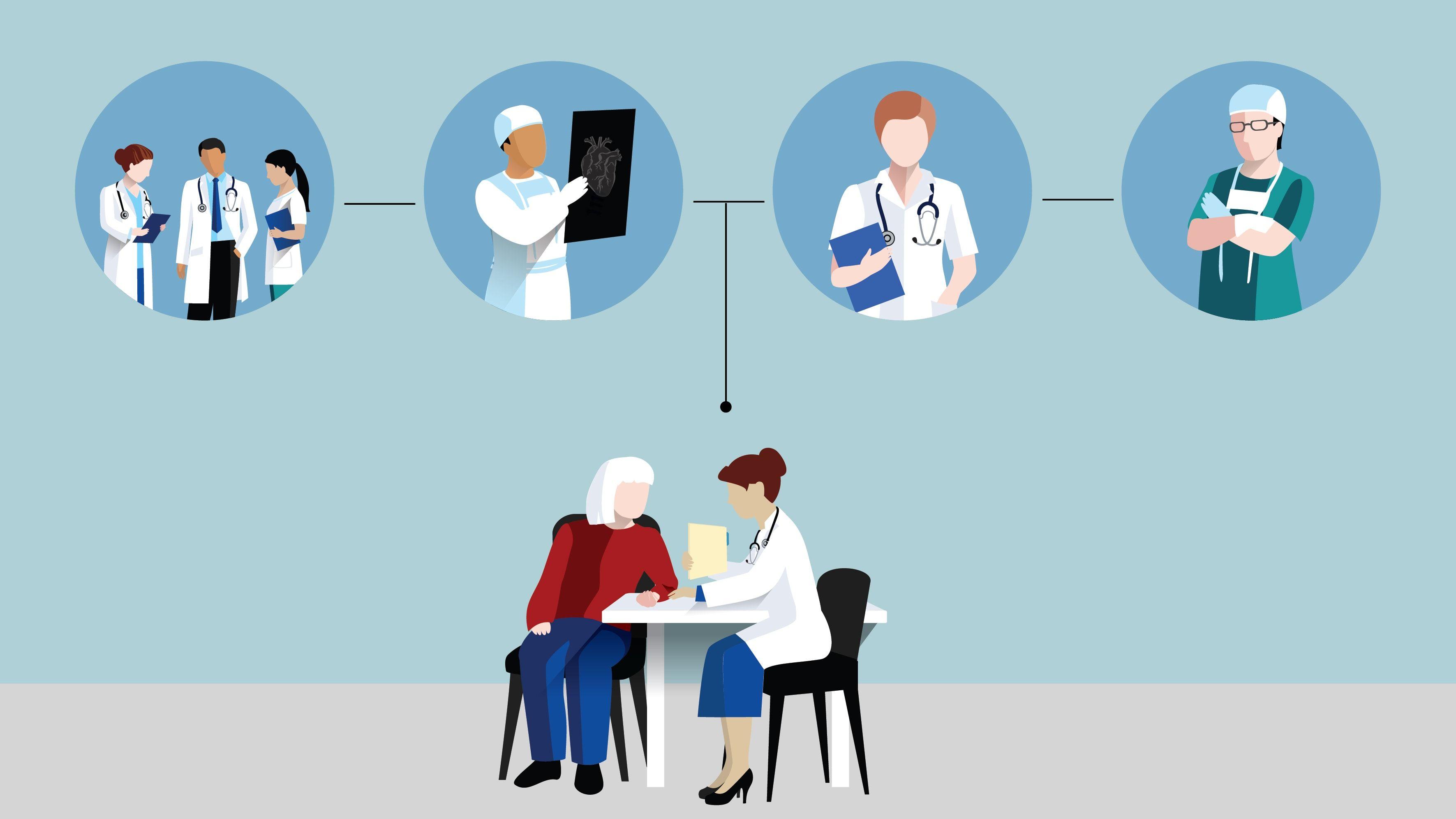 Teamwork in Medicine Hospital Teamwork & Heart Bypass