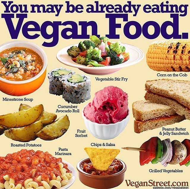 I Ve Often Heard Others Tell Me They Ve Never Had Vegan Food Before Or They Could Never Eat Vegan Food I Tell T Vegan Eating Vegan Meal Plans Vegan Grocery