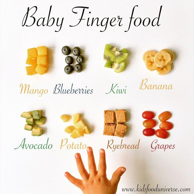 Baby Led Weaning Finger Food Size