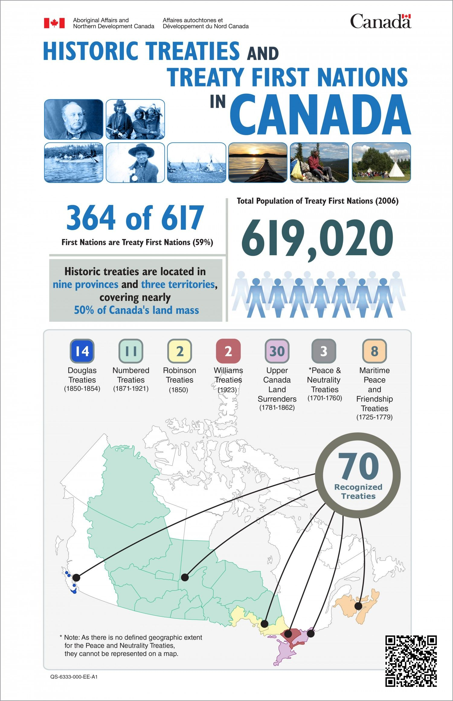 Historic Treaties And Treaty First Nations In Canada Infographic Aboriginal Education Indigenous Education Teaching History