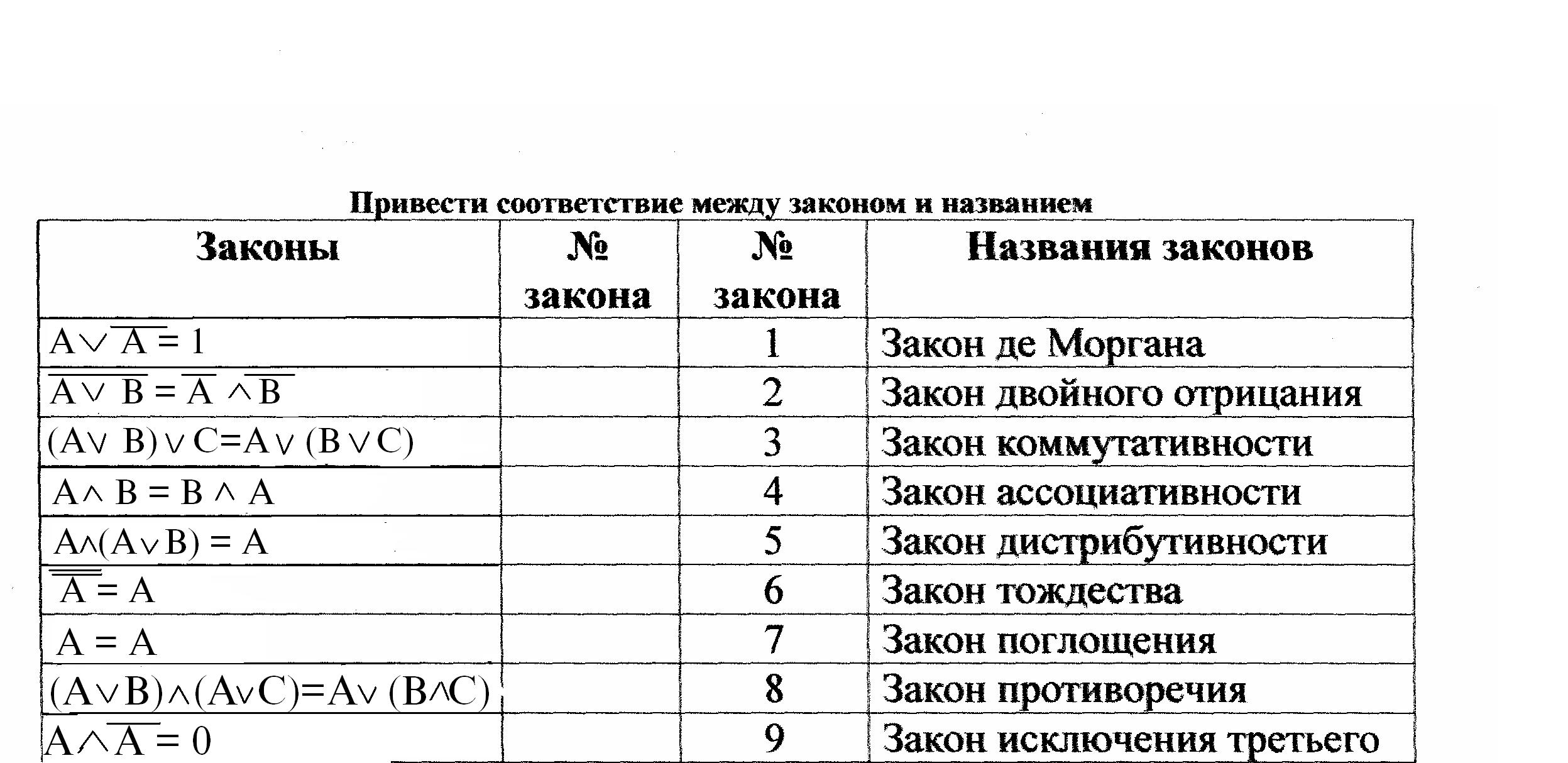 Решебник тестовый контроль знаний география материков и океанов 7 класс в.ф.волков