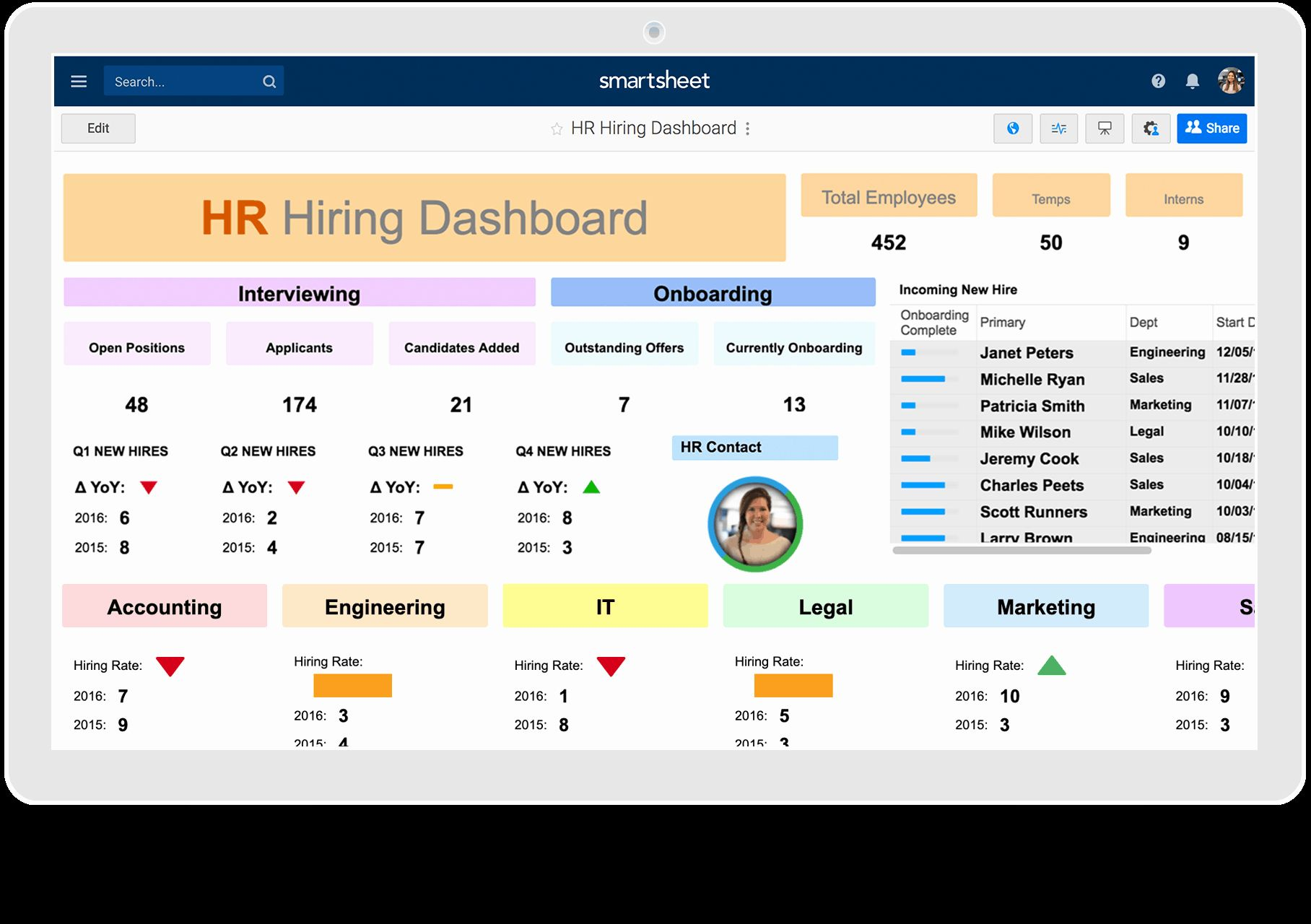 Request form Template Excel Inspirational Hr Dashboards