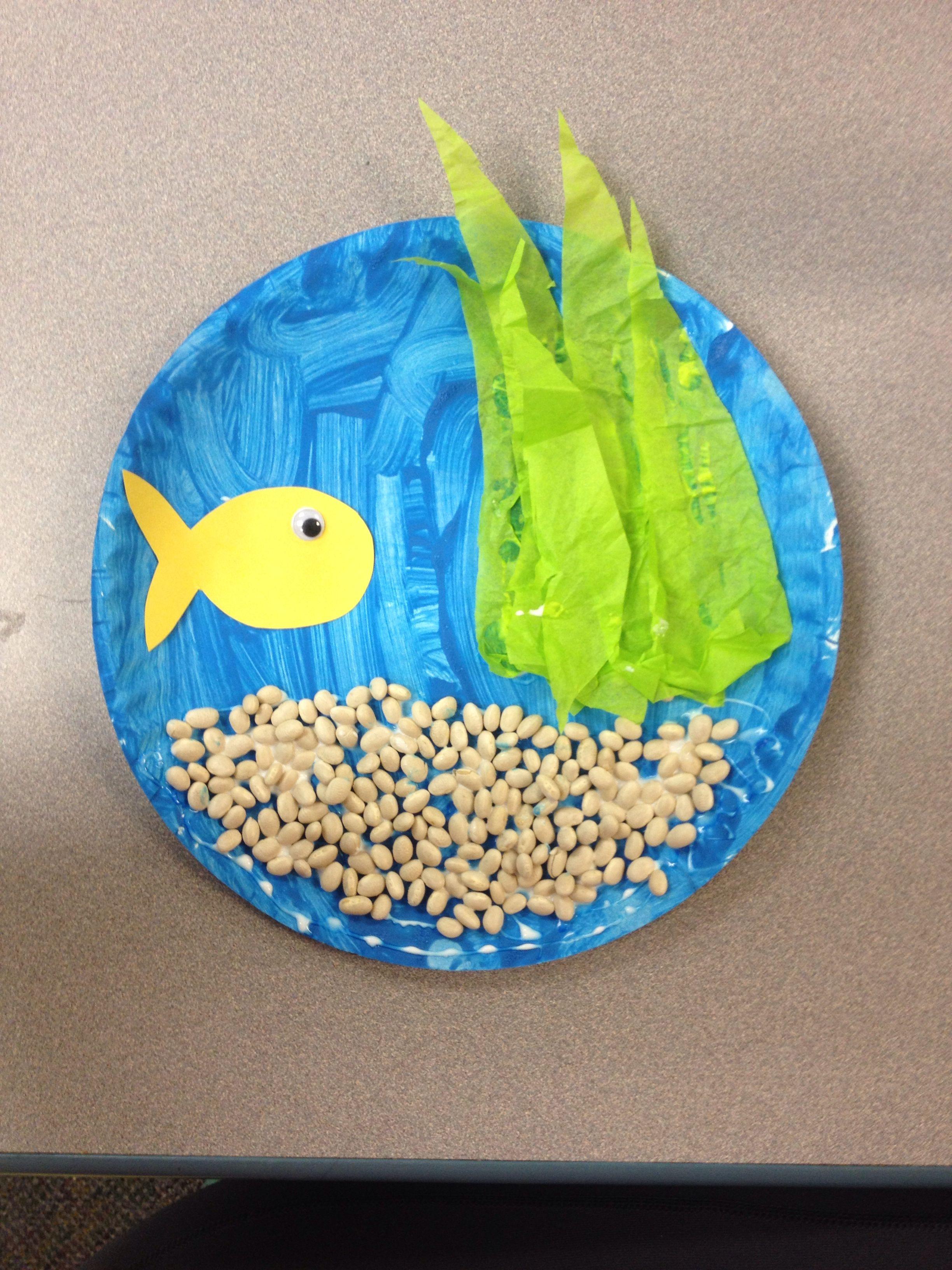 Preschool crafts. Paper plate fish bowl. Pets. Water. Fish ...