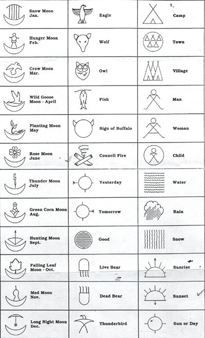 Blackfoot Indian Tribe Symbols - Bing Images | Southwest