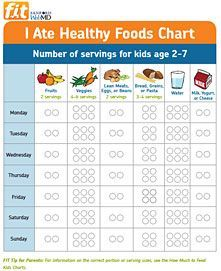 Healthy foods chart healthy eating for children toddler