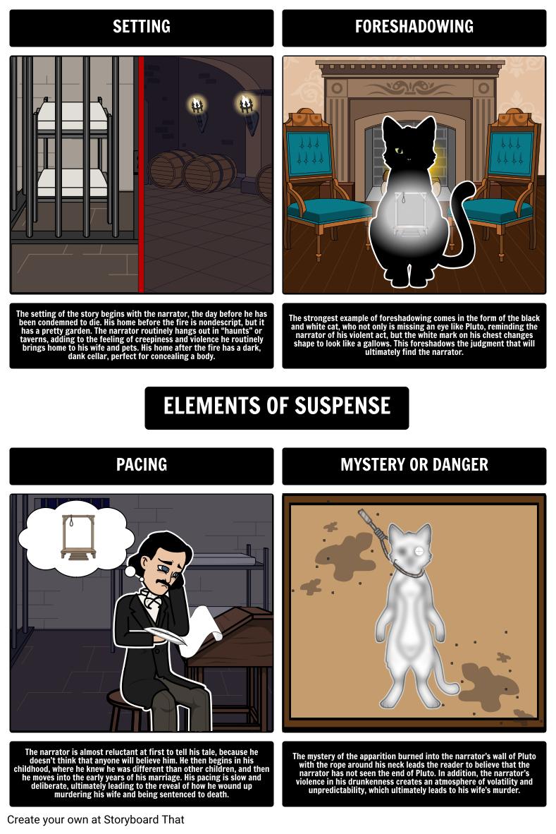 The Black Cat by Edgar Allan Poe Black cat, Poe, Student