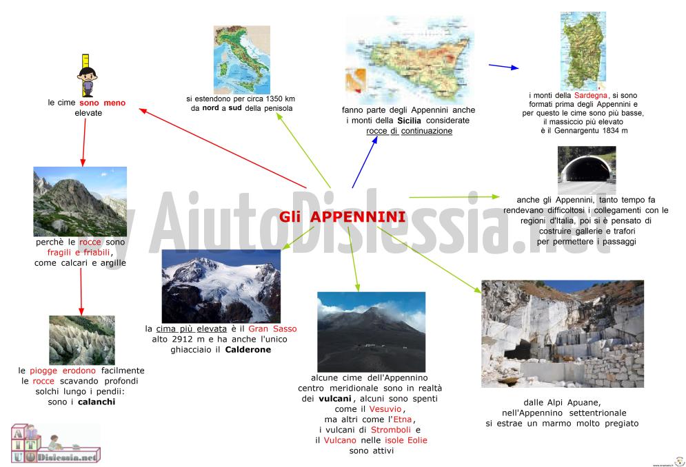 Cartina Dell Italia Alpi E Appennini.Risultati Immagini Per Mappa Concettuale Delle Alpi E Degli Appennini Attivita Geografia Geografia Mappa