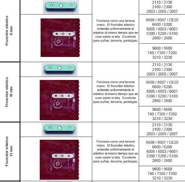 SeoaneTextil:Reparacion de maquinas de coser. Venta y alquiler