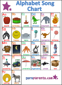 Alphabet Phonics Song  Phonics    Alphabet Phonics