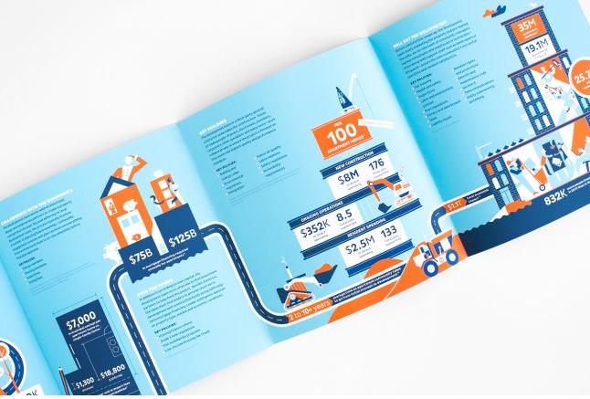 Research Brochure Sample   Final Project    Brochure